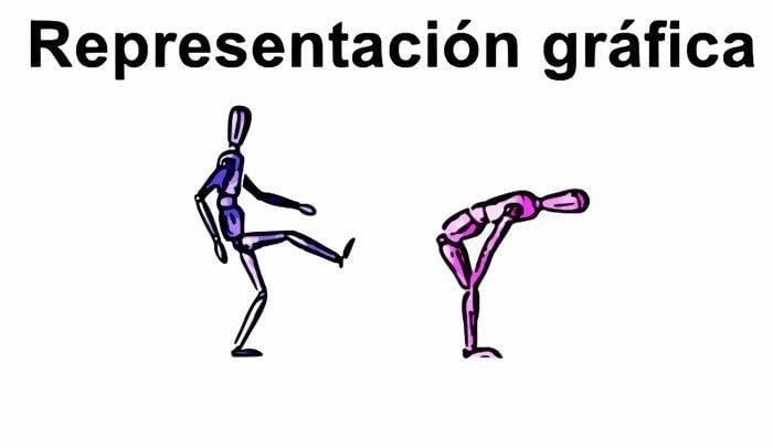 Visualización de la patada en el culo que recibirá la Madrileña Salerosa
