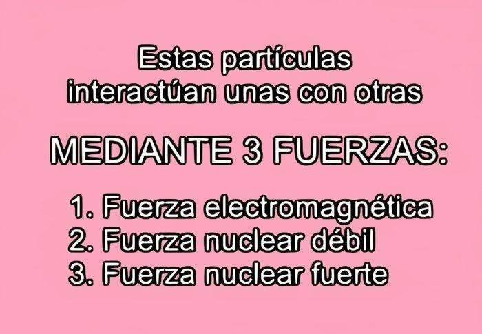 Estas partículas interactúan unas con otras mediante 3 fuerzas de la naturaleza. Fuerza electromagnética Fuerza nuclear débil Fuerza nuclear fuerte