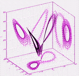 representación esquemática del efecto mariposa