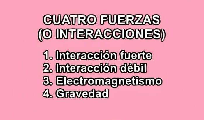 fuerzas o interacciones